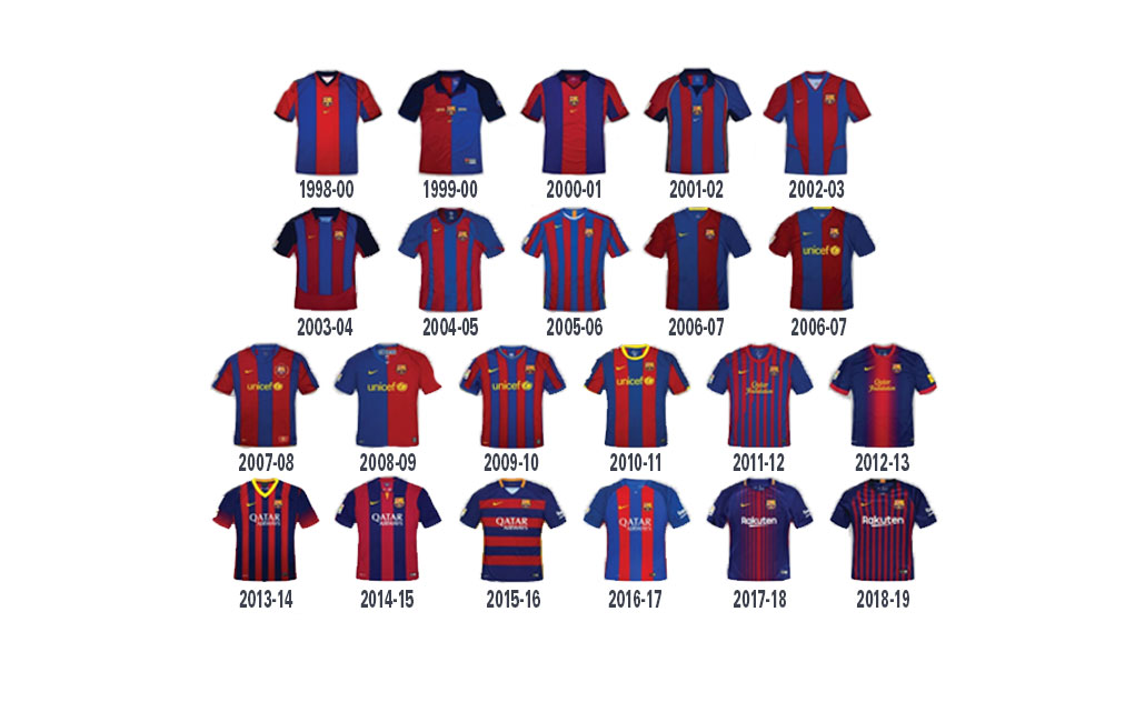 The Best Fc Barcelona Kit 2000
