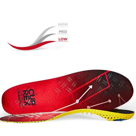 c1d2c178c0 The Currex CleatPro Medium is designed for feet with medium height arches.  More content to follow. SHOP NOW